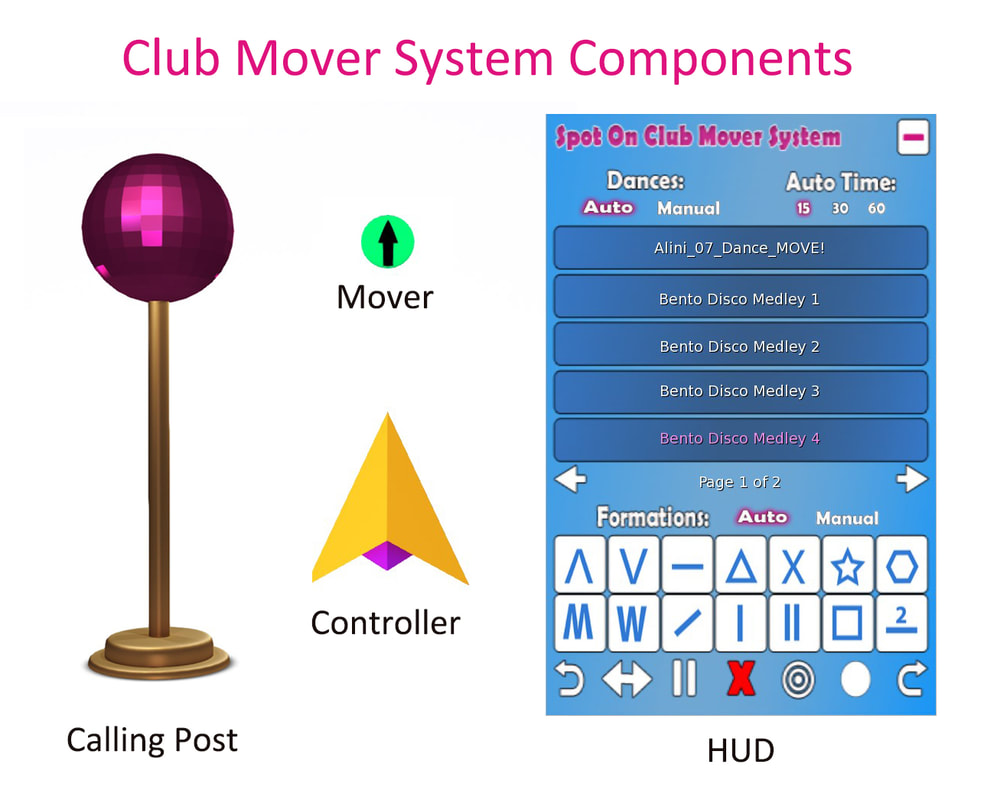 Club Mover System Components